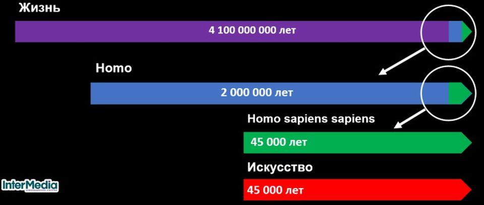 Главный редактор Кино-Театр.Ру Жан Просянов обсудил на форуме IPQuorum уход киноиндустрии в веб